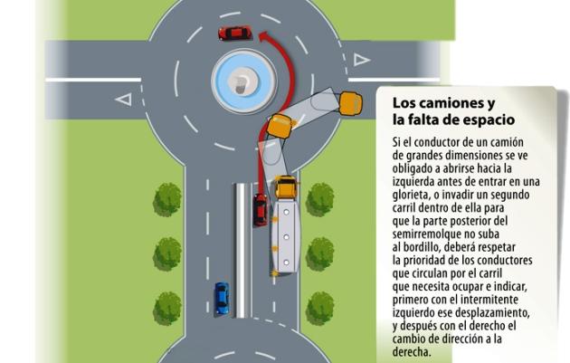 glorietas_camiones.jpg