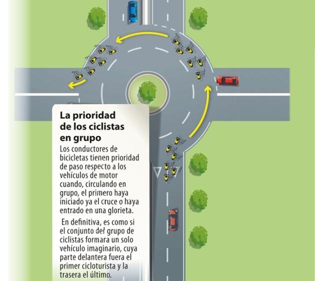 glorietas_ciclistas.jpg