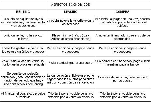 renting_barato_en_autodescuento.JPG