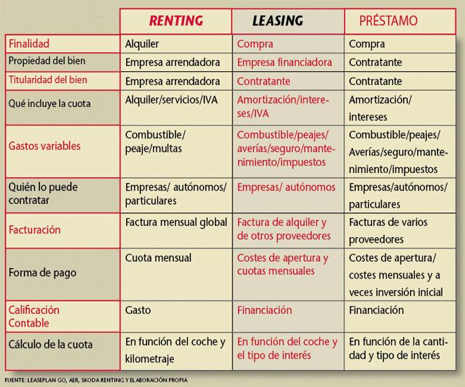 tabla_renting_3_ampliacion.jpg