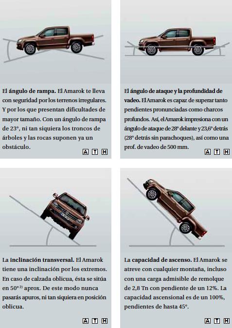 volkswagen amarok prueba tested cars.png